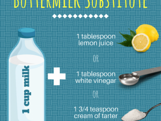 Buttermilk Substitutes